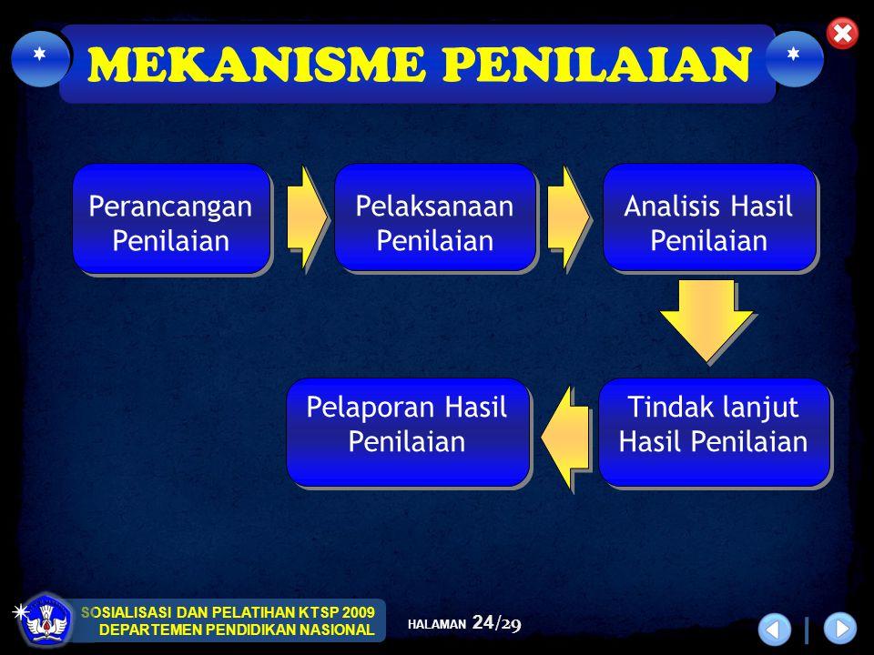 MEKANISME PENILAIAN * * Perancangan Penilaian Pelaksanaan Penilaian