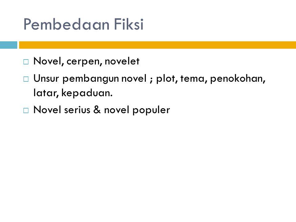 Pembedaan Fiksi Novel, cerpen, novelet