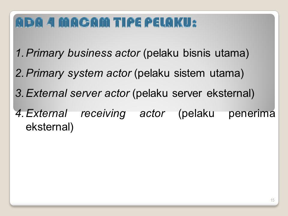 ADA 4 MACAM TIPE PELAKU: Primary business actor (pelaku bisnis utama)