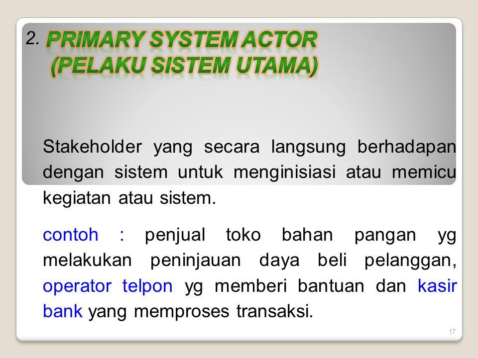 PRIMARY SYSTEM ACTOR (PELAKU SISTEM UTAMA)