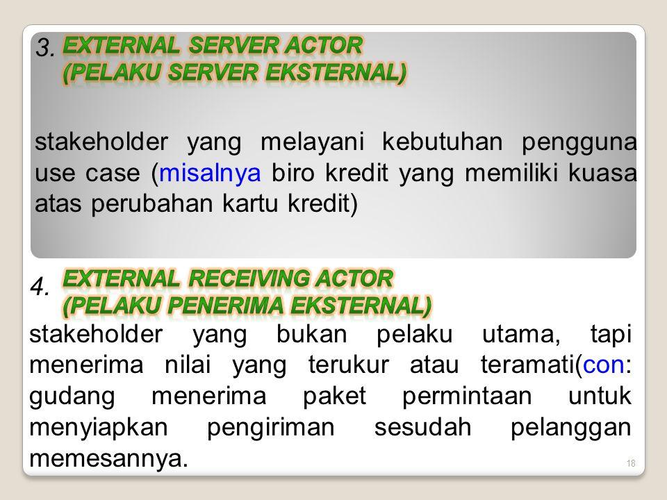 3. stakeholder yang melayani kebutuhan pengguna use case (misalnya biro kredit yang memiliki kuasa atas perubahan kartu kredit)