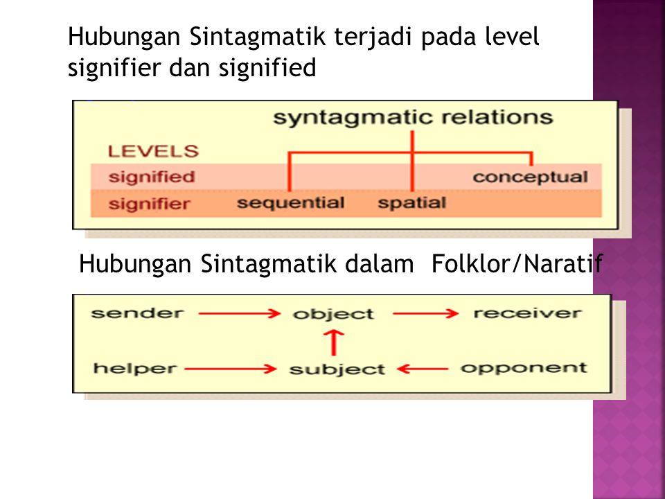 Hubungan Sintagmatik terjadi pada level signifier dan signified
