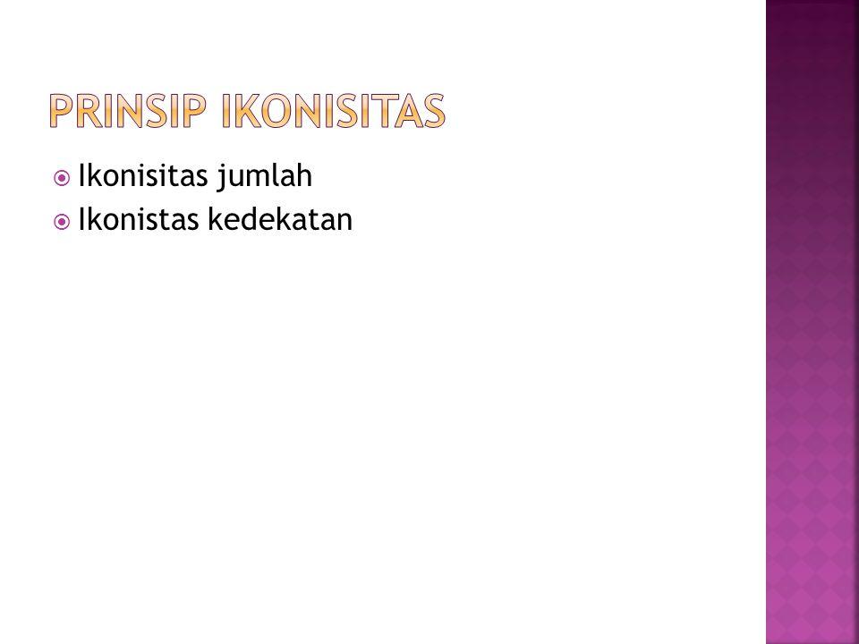 Prinsip IKONISITAS Ikonisitas jumlah Ikonistas kedekatan