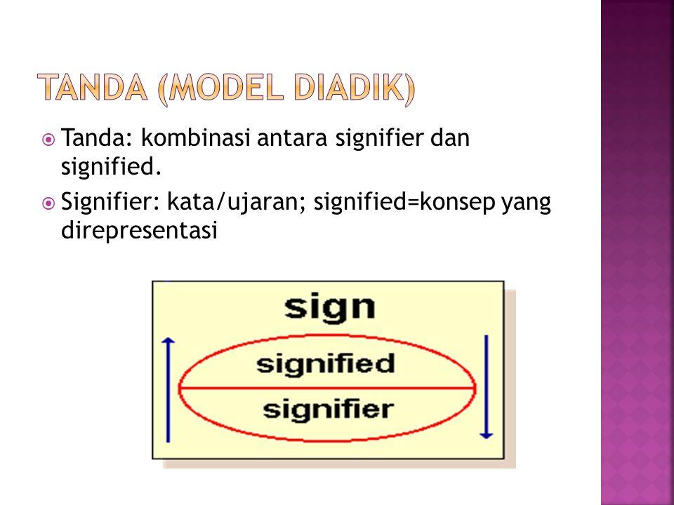 Tanda (model diadik) Tanda: kombinasi antara signifier dan signified.