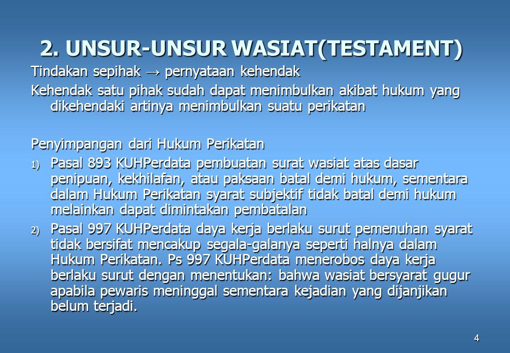 2. UNSUR-UNSUR WASIAT(TESTAMENT)
