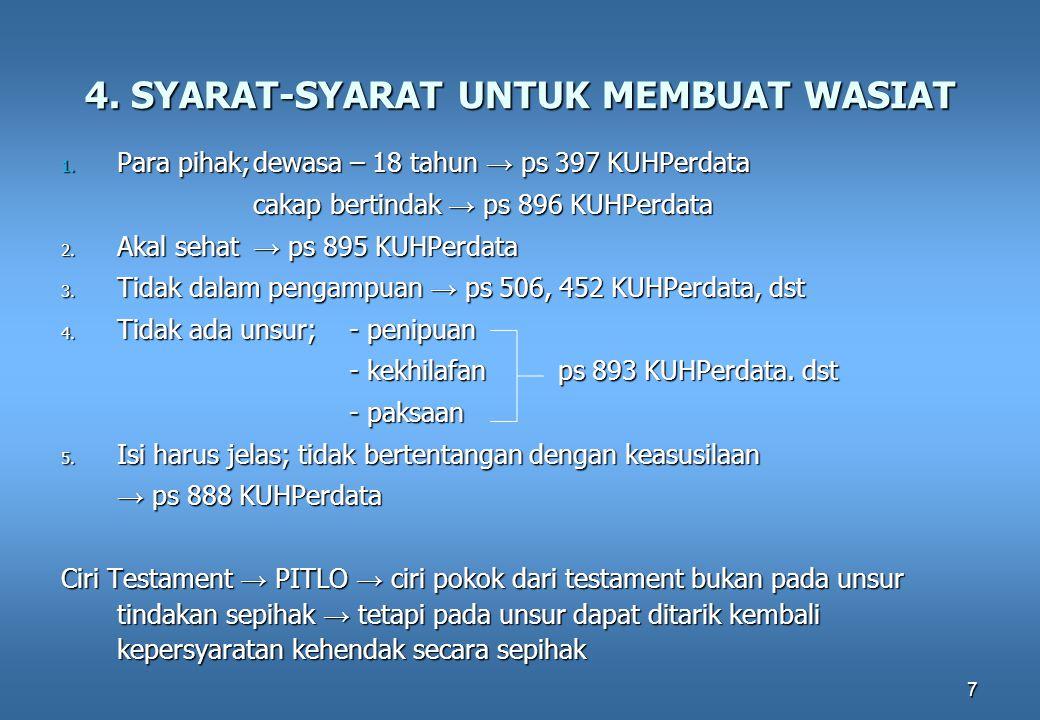 4. SYARAT-SYARAT UNTUK MEMBUAT WASIAT