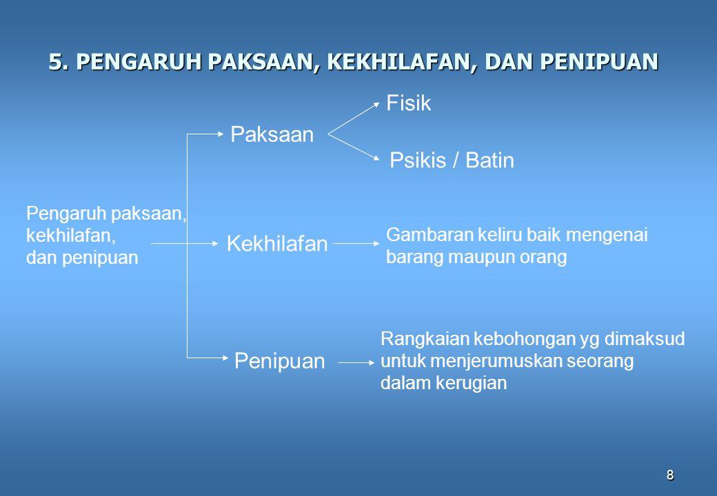 5. PENGARUH PAKSAAN, KEKHILAFAN, DAN PENIPUAN