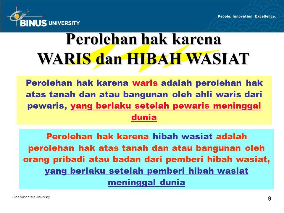Perolehan hak karena WARIS dan HIBAH WASIAT