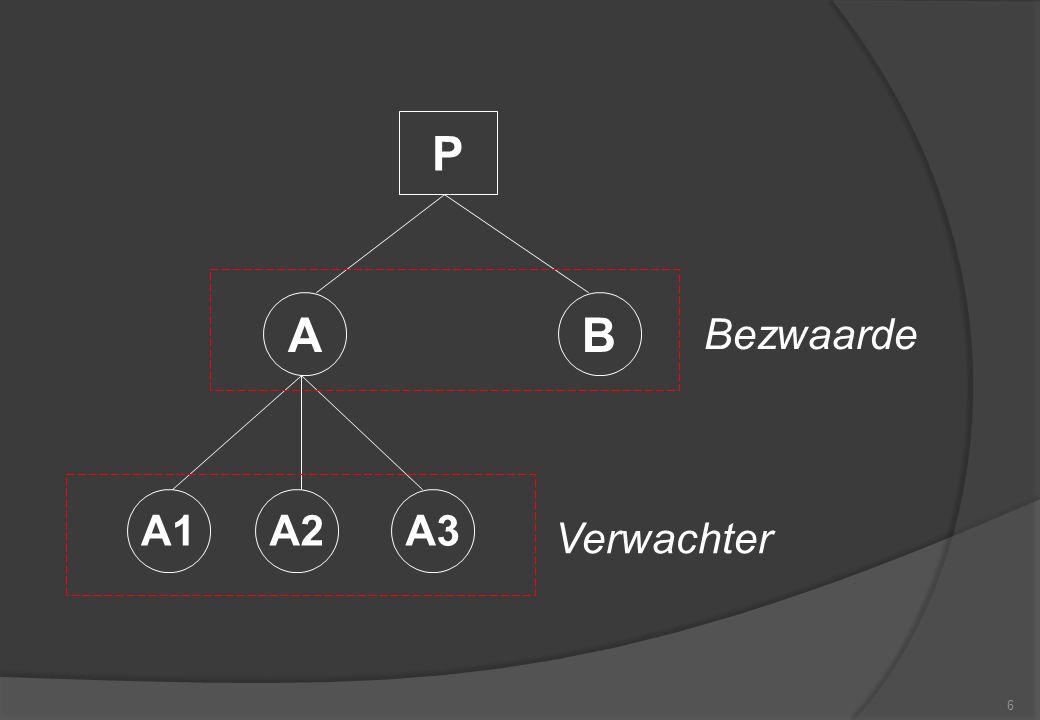 P A B Bezwaarde A1 A2 A3 Verwachter