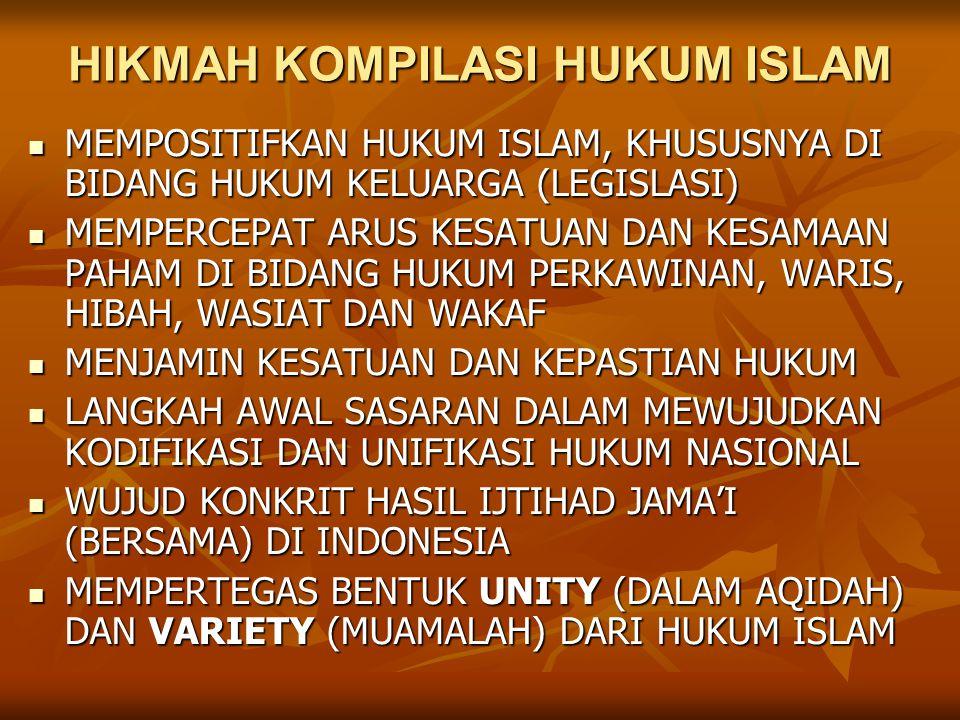 HIKMAH KOMPILASI HUKUM ISLAM