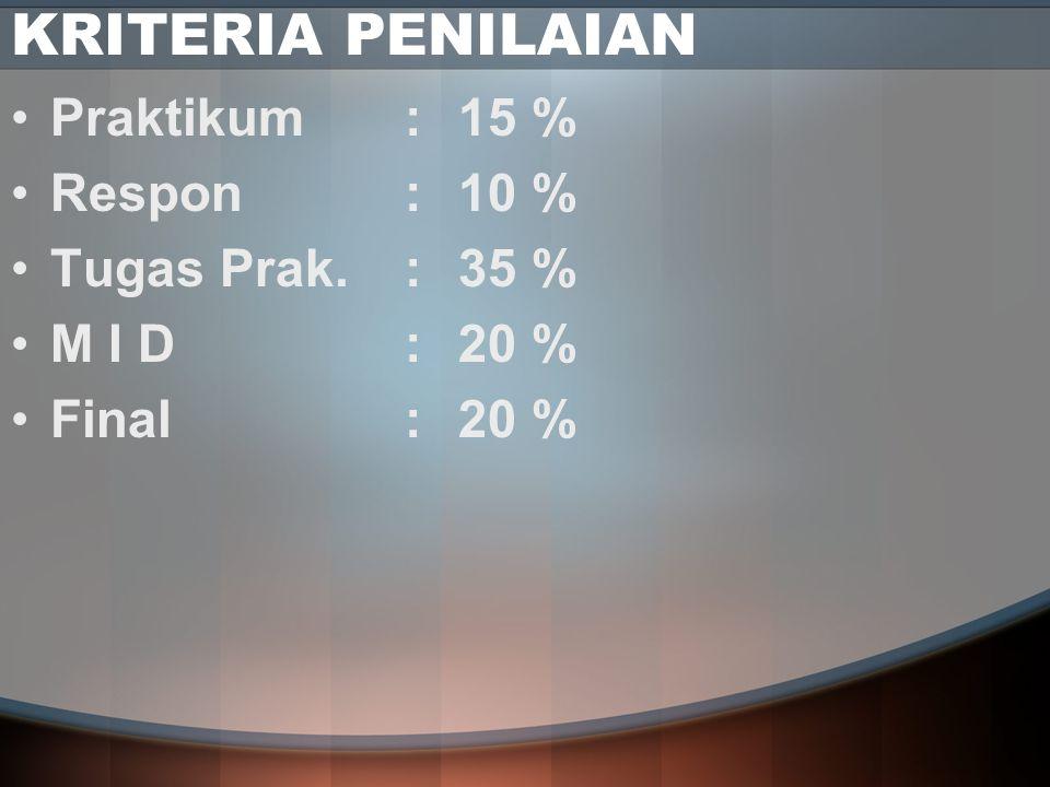 KRITERIA PENILAIAN Praktikum : 15 % Respon : 10 % Tugas Prak. : 35 %