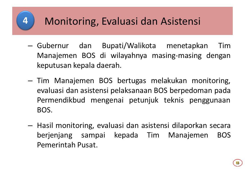 Monitoring, Evaluasi dan Asistensi