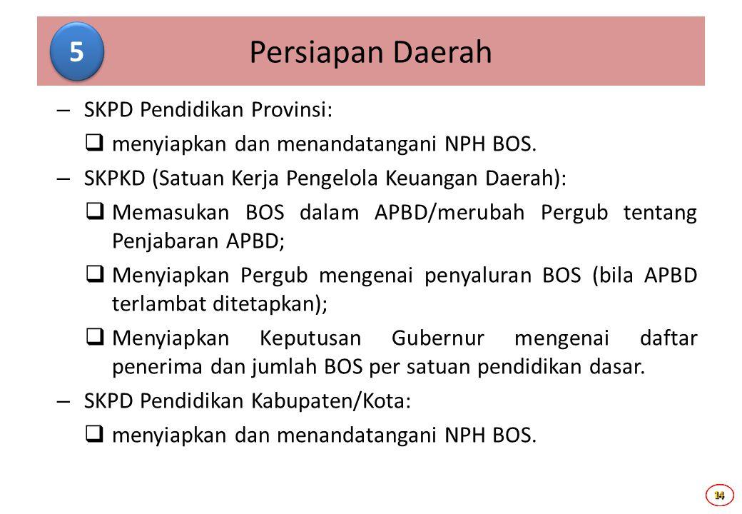 Persiapan Daerah 5 SKPD Pendidikan Provinsi: