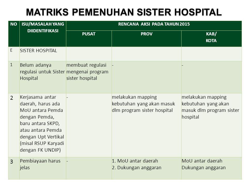 MATRIKS PEMENUHAN SISTER HOSPITAL