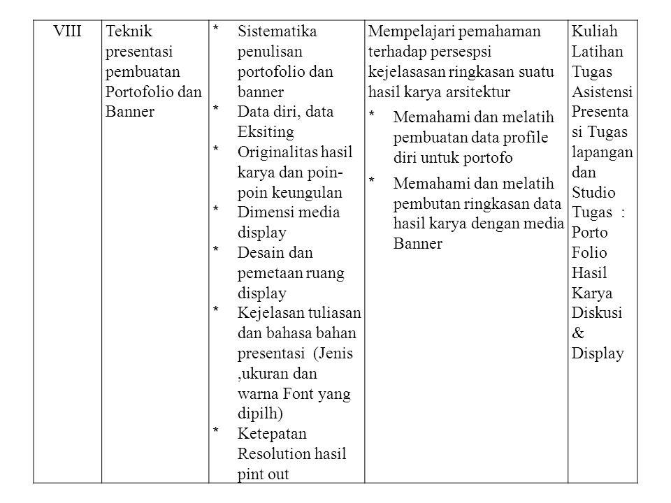 VIII Teknik presentasi pembuatan Portofolio dan Banner. Sistematika penulisan portofolio dan banner.