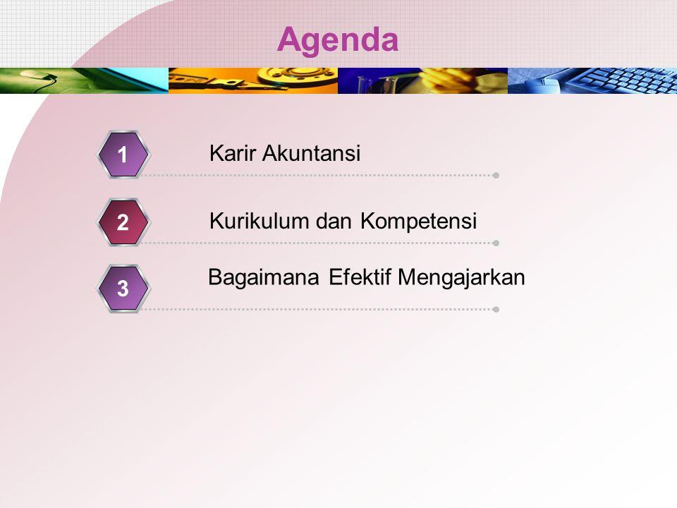Agenda 1 Karir Akuntansi 2 Kurikulum dan Kompetensi