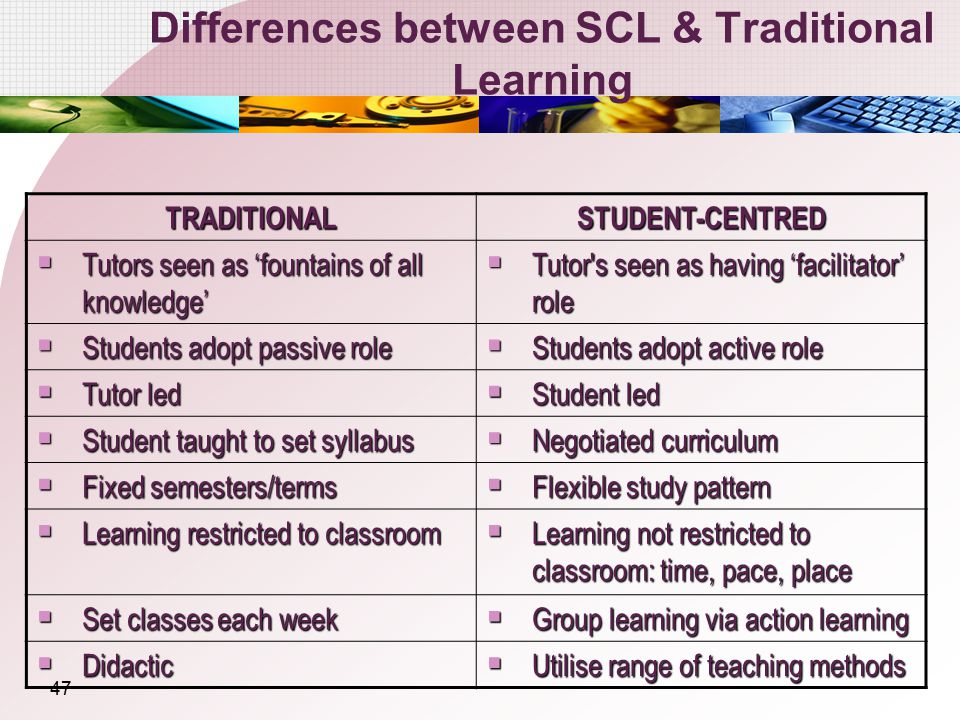 Differences between SCL & Traditional Learning