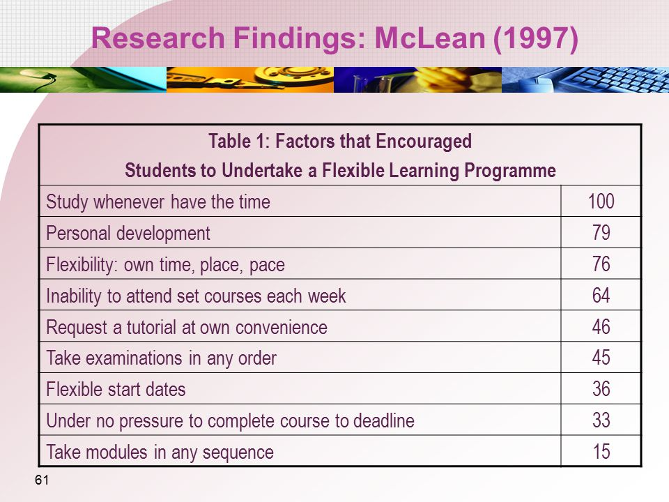 Research Findings: McLean (1997)