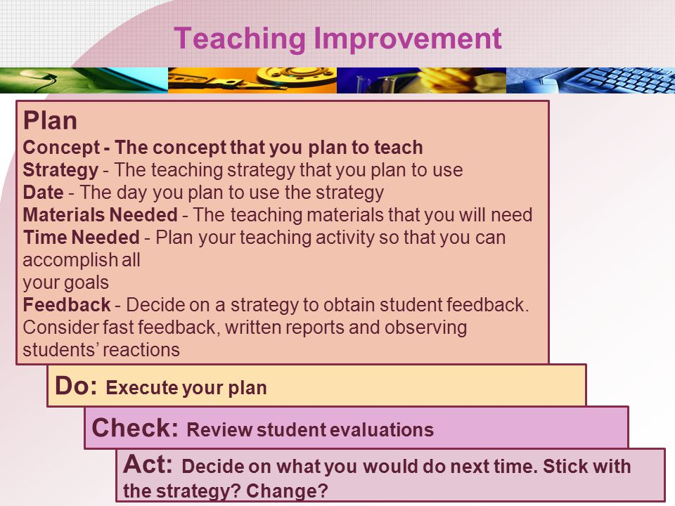 Teaching Improvement Plan Do: Execute your plan