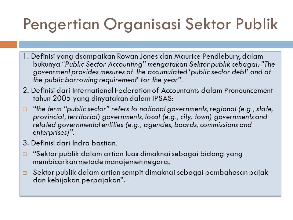 Pengertian Organisasi Sektor Publik