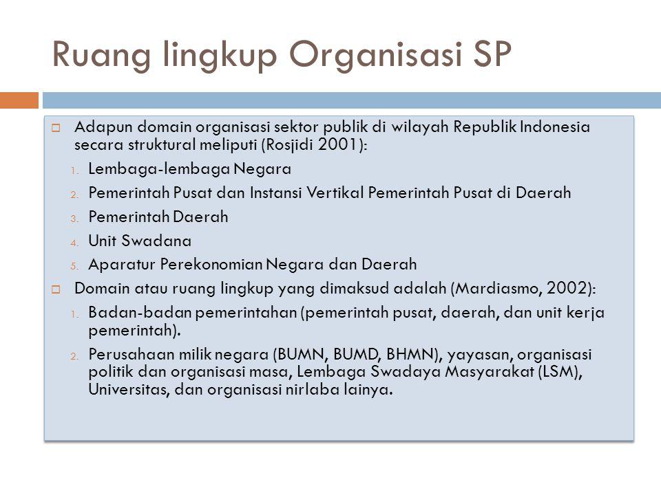 Ruang lingkup Organisasi SP