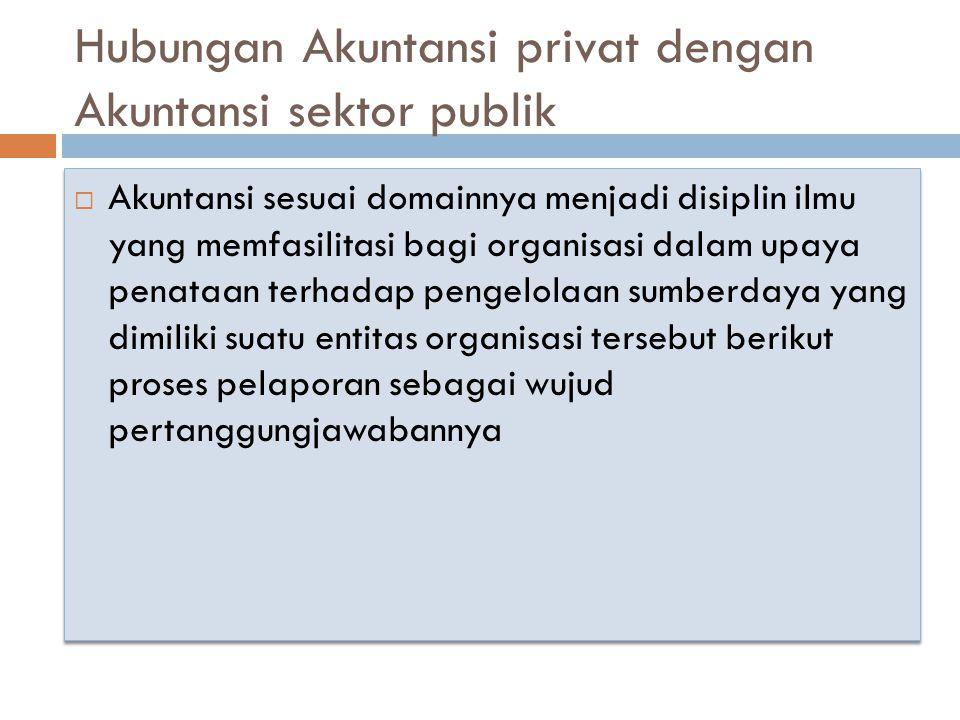 Hubungan Akuntansi privat dengan Akuntansi sektor publik