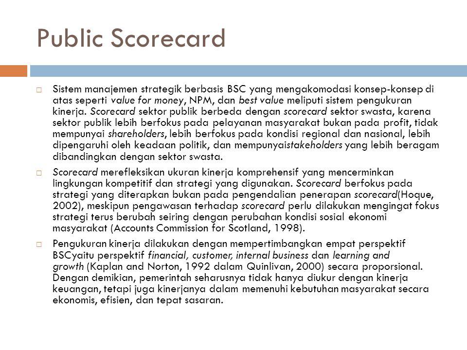 Public Scorecard