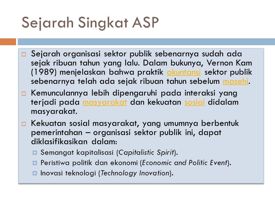 Sejarah Singkat ASP