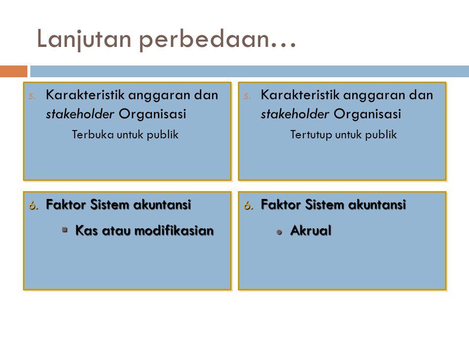 Lanjutan perbedaan… Karakteristik anggaran dan stakeholder Organisasi