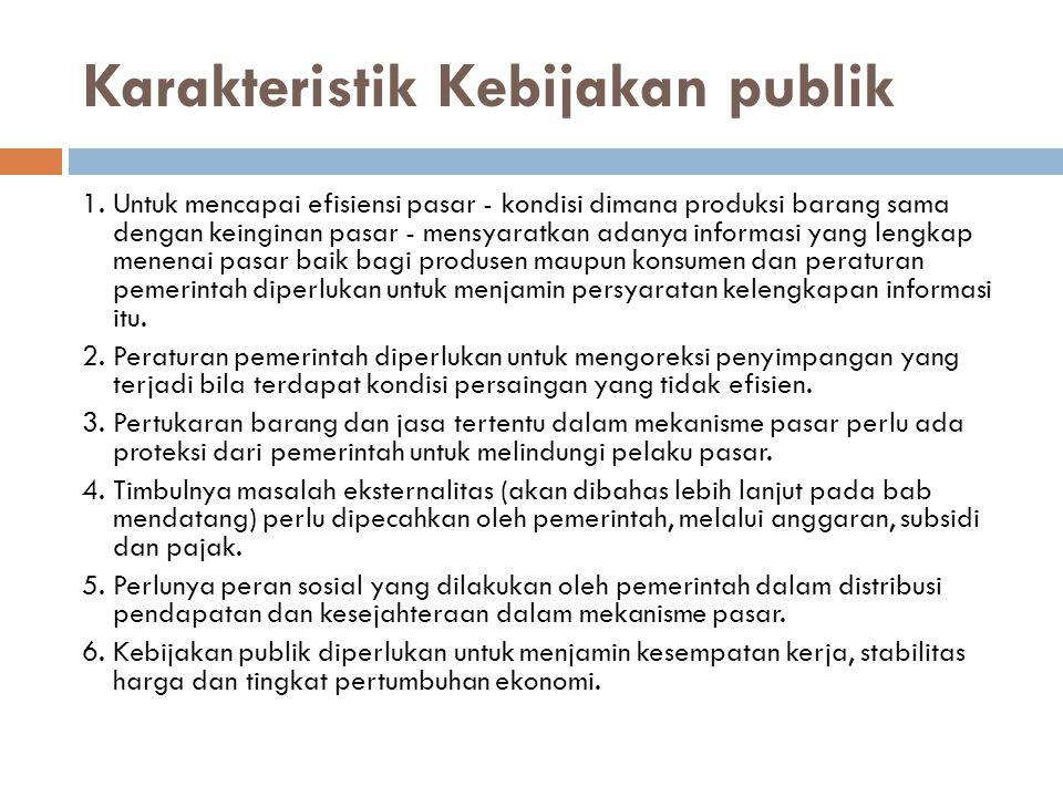 Karakteristik Kebijakan publik