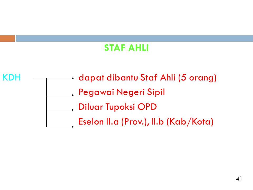 KDH dapat dibantu Staf Ahli (5 orang) Pegawai Negeri Sipil