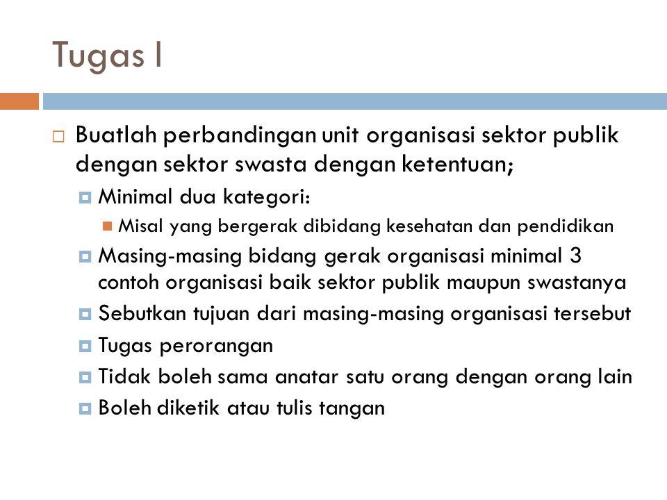 Tugas I Buatlah perbandingan unit organisasi sektor publik dengan sektor swasta dengan ketentuan; Minimal dua kategori: