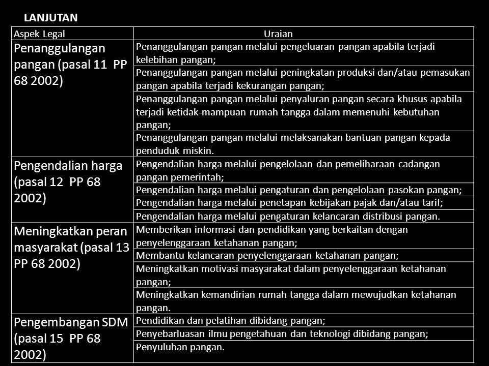 Penanggulangan pangan (pasal 11 PP 68 2002)