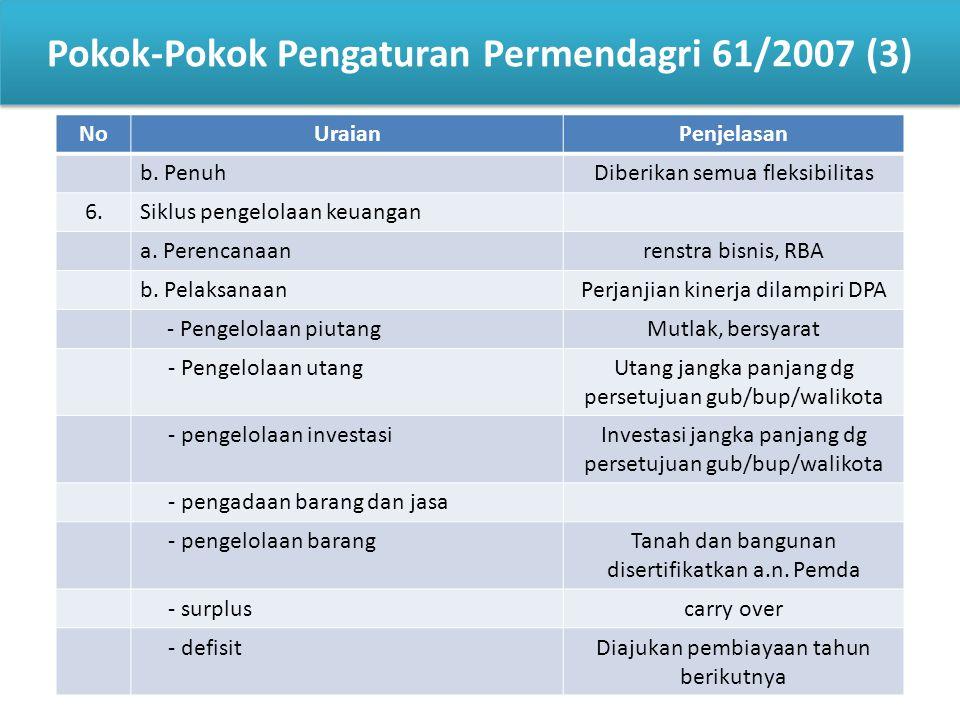 Pokok-Pokok Pengaturan Permendagri 61/2007 (3)