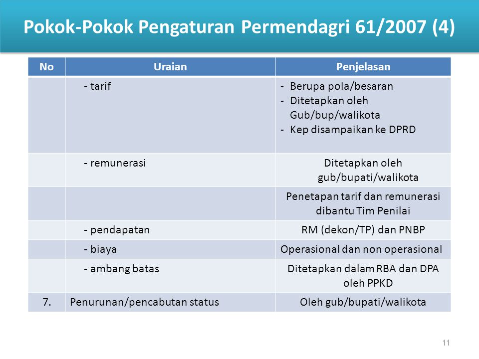 Pokok-Pokok Pengaturan Permendagri 61/2007 (4)