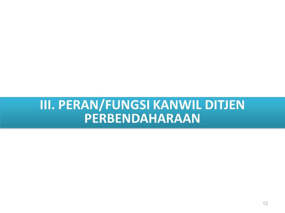 III. PERAN/FUNGSI KANWIL DITJEN PERBENDAHARAAN