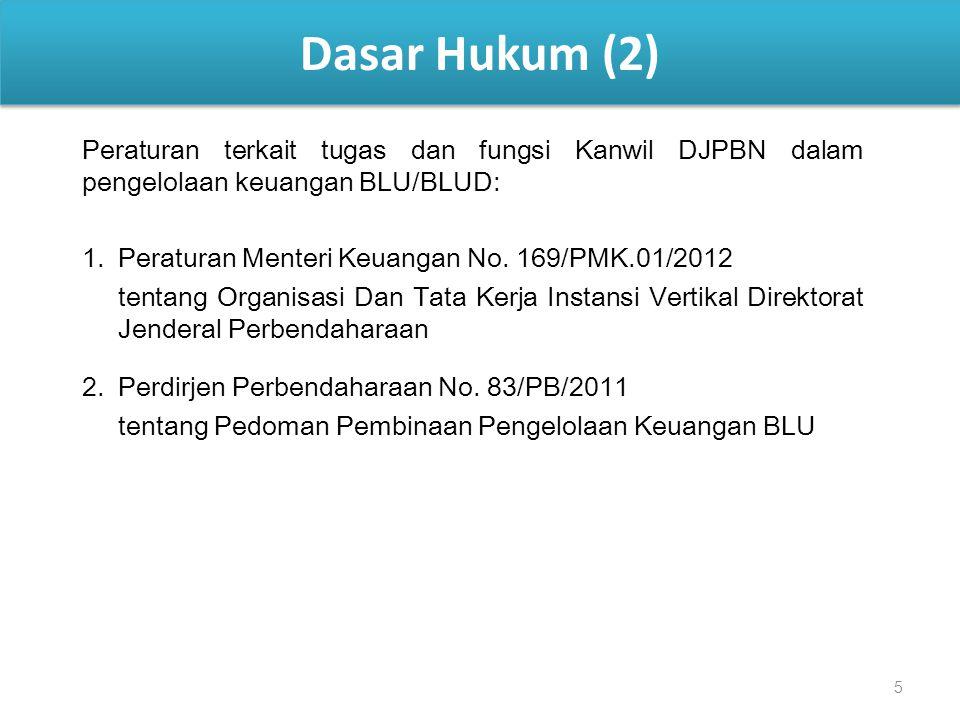 Dasar Hukum (2) Peraturan terkait tugas dan fungsi Kanwil DJPBN dalam pengelolaan keuangan BLU/BLUD: