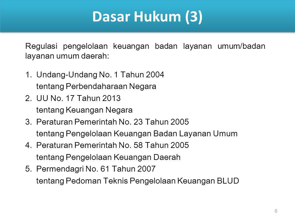 Dasar Hukum (3) Regulasi pengelolaan keuangan badan layanan umum/badan layanan umum daerah: 1. Undang-Undang No. 1 Tahun 2004.
