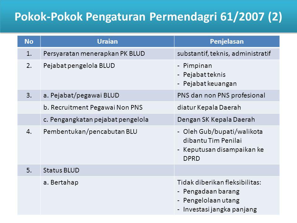 Pokok-Pokok Pengaturan Permendagri 61/2007 (2)