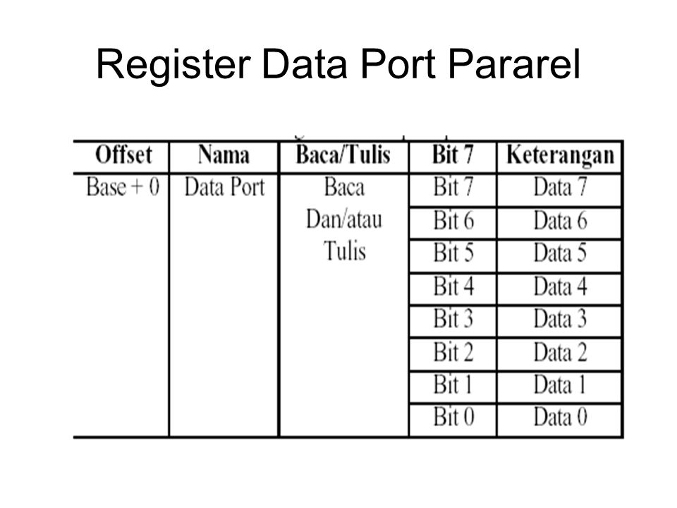Register Data Port Pararel