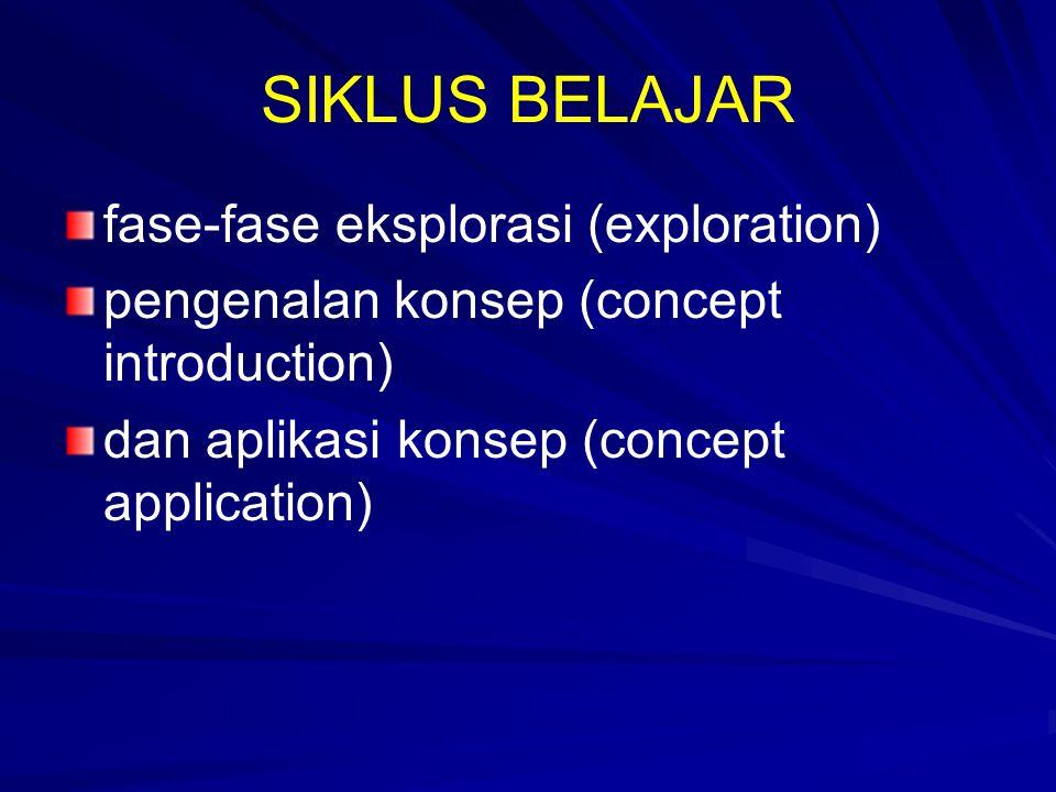 SIKLUS BELAJAR fase-fase eksplorasi (exploration)