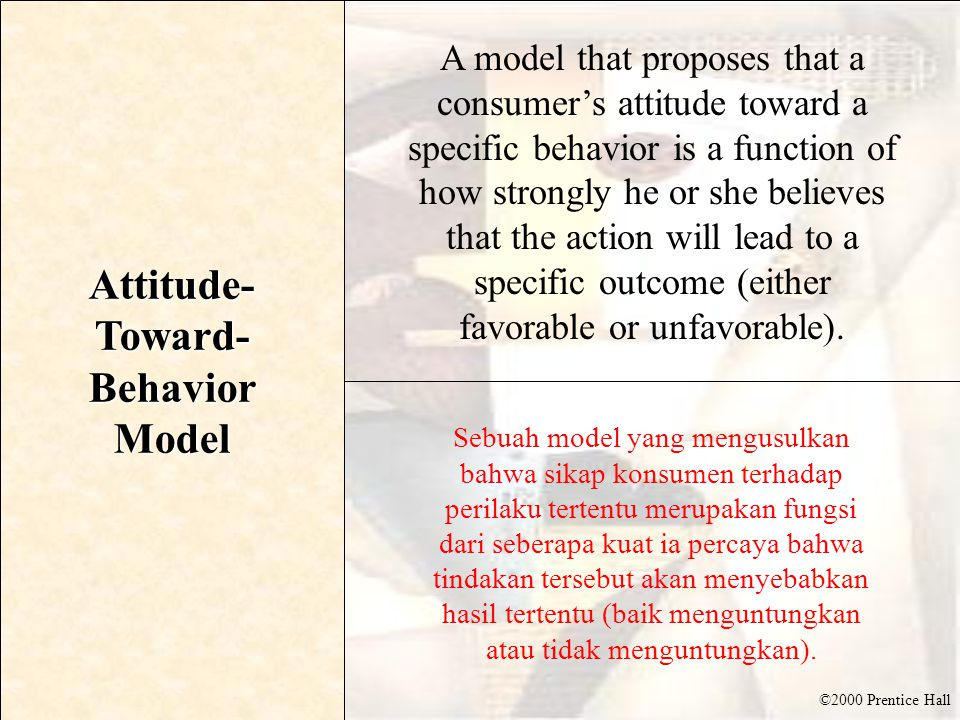 Attitude-Toward-Behavior Model