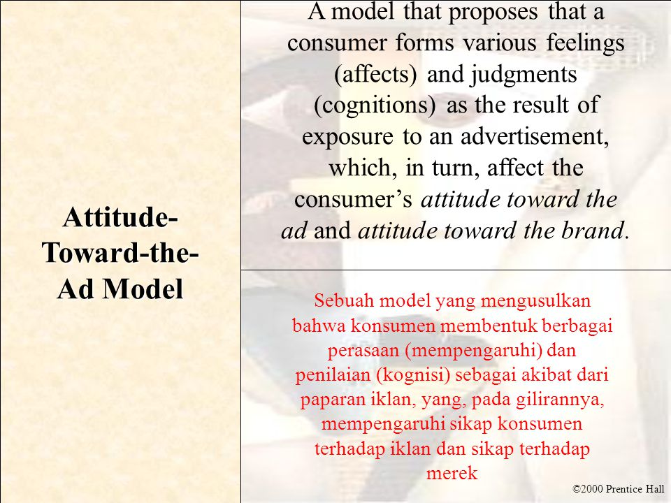 Attitude-Toward-the-Ad Model