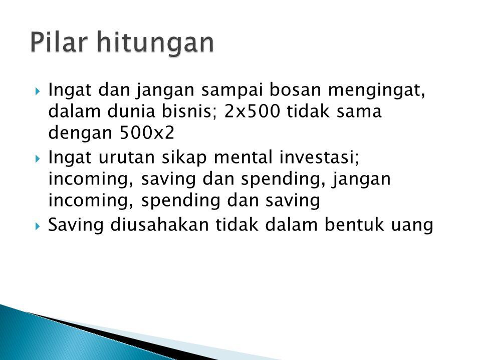 Pilar hitungan Ingat dan jangan sampai bosan mengingat, dalam dunia bisnis; 2x500 tidak sama dengan 500x2.