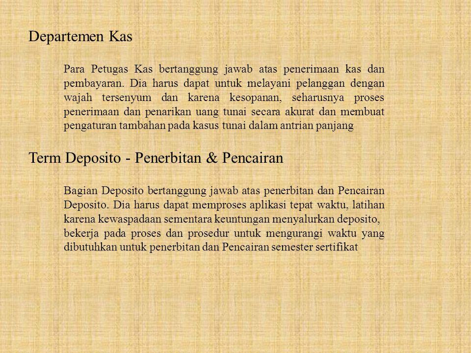 Term Deposito - Penerbitan & Pencairan
