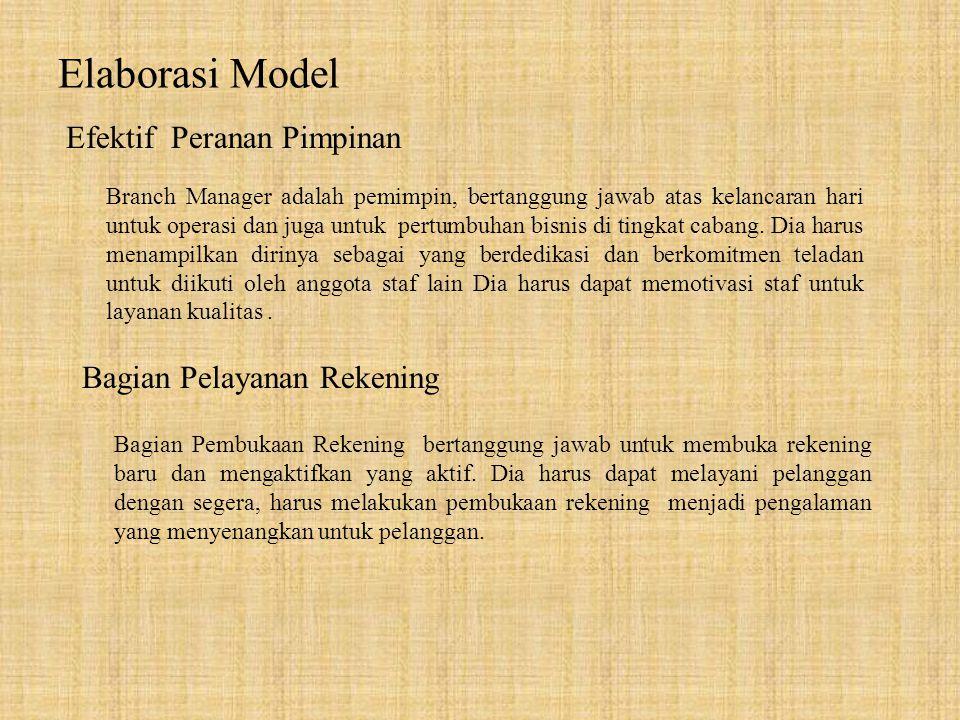 Elaborasi Model Efektif Peranan Pimpinan Bagian Pelayanan Rekening