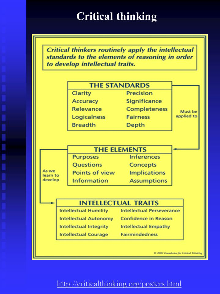 elements of reasoning and intellectual standards Elements of reasoning and intellectual standards elements of reasoning and intellectual standards using the 8 elements of reasoning that were outlined in week 2.