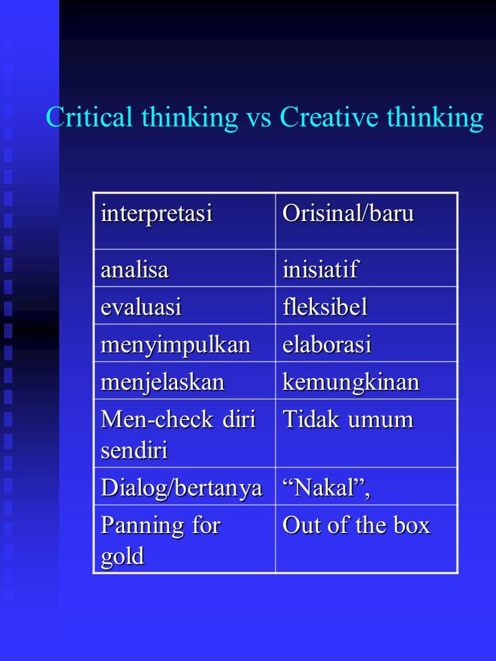 creativity in critical thinking essay