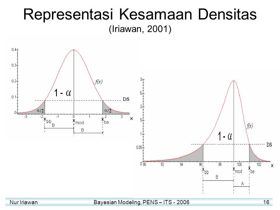 Representasi Kesamaan Densitas (Iriawan, 2001)