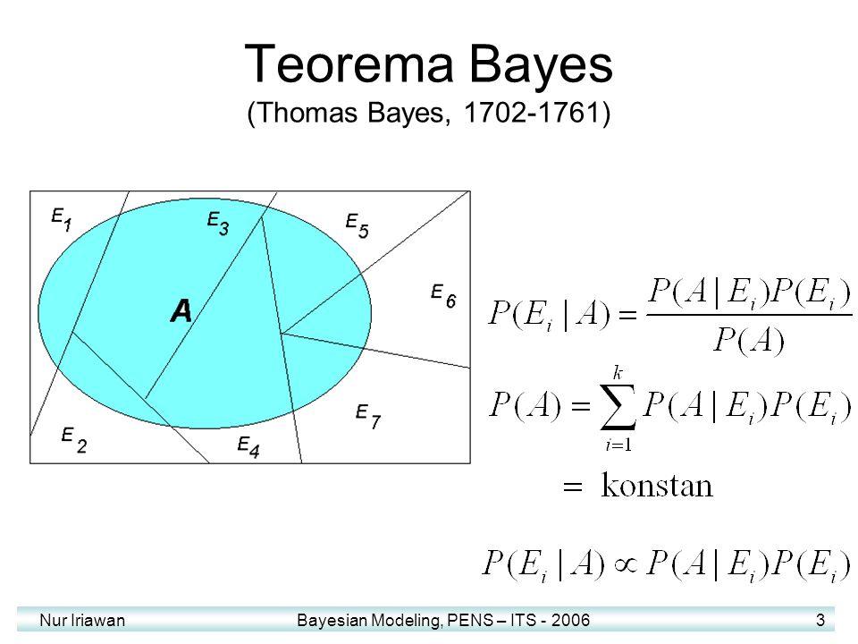 Teorema Bayes (Thomas Bayes, 1702-1761)